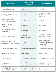 compare house insurance quotes australia home insurance quotes compare australia 44billionlater