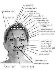 Reflexology Pressure Points Chart Facial Acupressure Points Chart Acupressure Reflexology