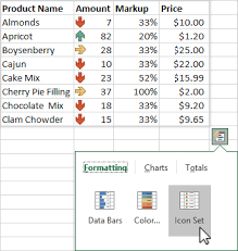 Analyze And Format In Excel Excel