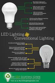 Energy Saving Light Bulbs Conversion Chart Led Lighting Vs Conventional Lighting Infographic Compare