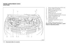 2005 quest owner's manual 2007 Nissan Quest Fuse Diagram 2007 Nissan Quest Fuse Diagram #58 2007 nissan quest wiring diagram
