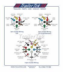 tow hitch wiring diagram uk Caravan Towing Plug Wiring Diagram 7 pin trailer plug wiring diagram uk 7 download auto wiring diagram caravan towing socket wiring diagram