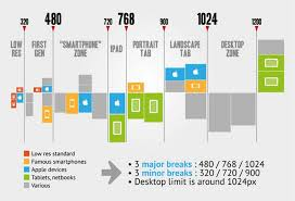 Device Screen Resolution Chart Brian Prom Blog