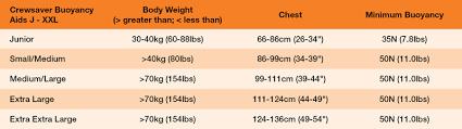 Crewsaver Size Chart Crewsaver Response 50n Buoyancy Aid In Red Xxl 2600 Xxl