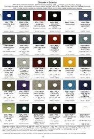 Cherokee Color Chart 1998 Jeep Paint Color Charts 2010 Chrysler Rm Paint Charts
