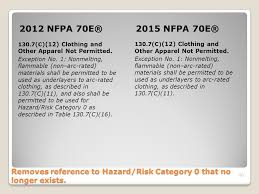 Nfpa 70e Hazard Risk Category Level Chart Significant Changes To Nfpa 70e Ppt Download