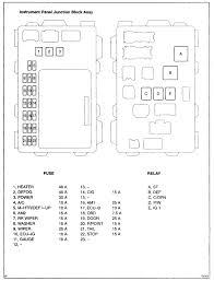 toyota carina e fuse box location wiring diagram 2008 toyota corolla fuse box wiring diagrams bestcorolla fuse box where is the fuse box for