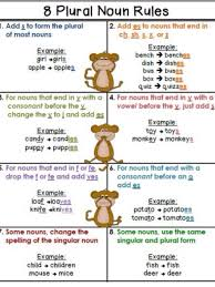 plural form of knife plurals my english blog