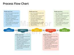 process flow diagram   editable powerpoint presentationmore views  arrow process flow diagram   powerpoint