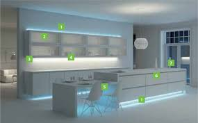 led kitchen lighting. Amazing Kitchen: Guide Gorgeous Top 3 LED Lighting Ideas For The Home Going Green Is Led Kitchen I
