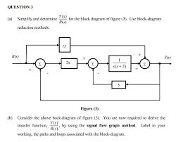 simplifying block diagrams examples ireleast info block diagram simplification examples the wiring diagram wiring block