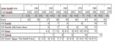 Us Foot Size Chart 20 Curious Euro Boot Size Chart