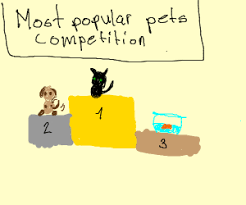 Most Popular Pets Most Popular Pet Drawception