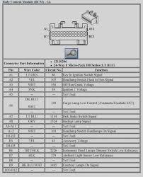 trend 2003 chevy trailblazer stereo wiring diagram chevrolet chevy colorado stereo wiring diagram at Chevy Stereo Wiring Diagram