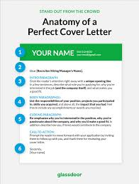 The Cover Letter How To Write The Perfect Cover Letter Glassdoor Blog 11