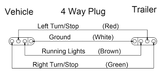 plug wiring diagram double a trailers 4 Way Plug Wiring Diagram plug wiring diagram 4 way plug 4 way trailer plug wiring diagram
