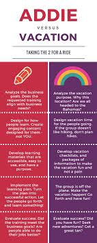 ways the addie framework is like vacation planning addie vs vacation