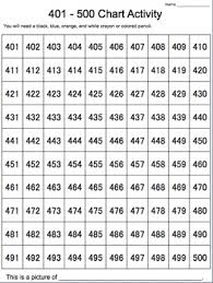 34 Right Number Chart 401 500