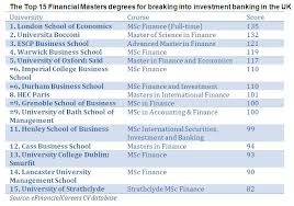 master in finance the top 15 masters in finance courses for breaking into investment