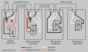 split recepticle wiring electrical 101 Receptacle Wiring alternate split receptacle wiring diagram receptacle wiring diagram