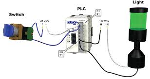 click programming a simple plc application