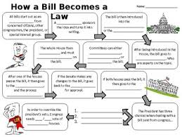 Bill To Law Chart How A Bill Becomes A Law By Lauren Matherne Teachers Pay