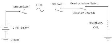 triumph 1973 tr6 overdrive wiring diagram triumph 1973 tr6 j type overdrive part i