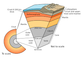 Fun Earth's Crust Facts for Kids