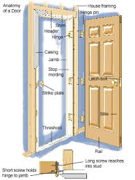 exterior door parts. exterior door frame on creative home decor inspirations p36 with parts e