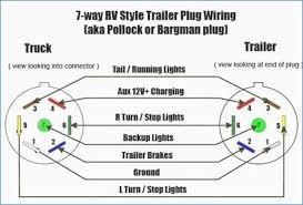 2003 chevy 1500 trailer wiring diagram wiring diagram technic chevy truck trailer wiring connector wiring diagram centre2003 silverado trailer wiring diagram wiring diagram papersilverado trailer