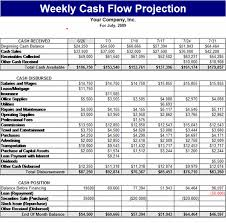 Microsoft Cash Flow Weekly Cash Flow Projection For Excel 2007 Or Newer Forecasts
