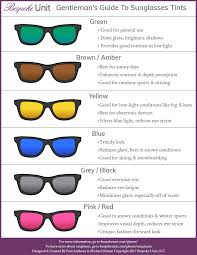 Best Polarized Sunglasses Where To Buy Sunglasses Tint Guide
