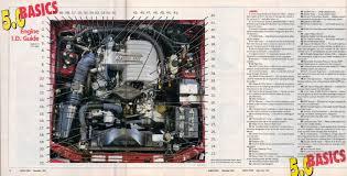 similiar mustang 5 0 parts keywords needs help locating 1994 mustang 5 0 engine parts 5 0 basics jpg
