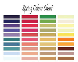 Color Me Beautiful Spring Color Chart Spring Color Swatch Color Me Beautiful Poster By Alex Dee