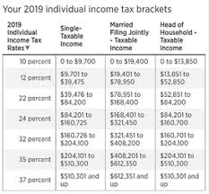Tax Cuts And Jobs Act For Individuals