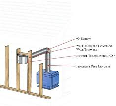 gas fireplace direct vent direct vent gas fireplace chimney clearance