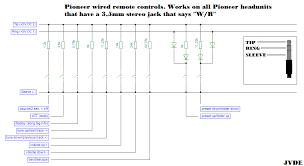 wiring diagram for pioneer mvh bt wiring image nfgworld hacking car stereos on wiring diagram for pioneer mvh 355bt