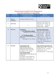 Skuast Kashmir Apple Spray Schedule 2018 Kashmir Pages 1