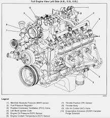 chevrolet s10 engine parts diagram best secret wiring diagram • ten reasons why people love 10 chevy s10 diagram information rh comnewssp com 2003 s10 2 2 motor wiring 2002 4 3l vortec engine diagram