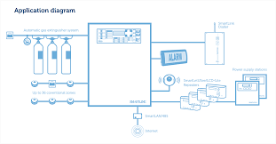smoke damper wiring diagram wiring diagram notifier fsp-851r at Fsd Fire Alarm Wiring Diagram