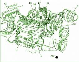 89 ford ranger spark plug wire diagram wirdig diagram further 89 astro van engine diagram wiring schematic