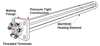 water heater wiring diagram dual element wiring diagram whirlpool water heater thermostat wiring diagram wire