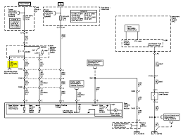 the schematic for h2 hummer daily electronical wiring diagram • 2005 hummer h2 wiring diagram wiring diagram online rh 10 6 5 tokyo running sushi de hummer h3 hummer h2 interior