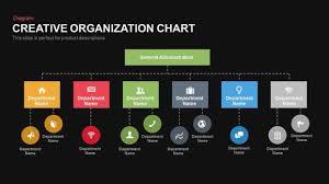 Department Flow Chart Template 45 Factual Departmental Organizational Chart Template