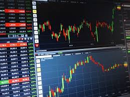 Trading Ideas Multicharts And Live Widgets Simplefx