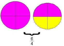 Resultado de imagen para fracciones impropias ejemplos