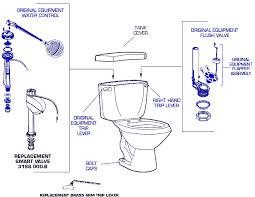 inside parts of a toilet tank. description inside parts of a toilet tank