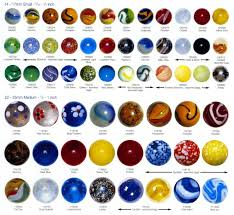 Marble Identification Chart Antique And Vintage Marbles Machine Made Glass Marbles