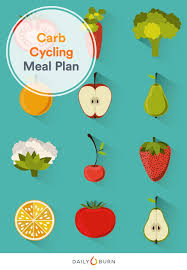muscle gain diet plan 7 days carb cycling a daily meal plan to get started daily burn