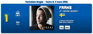Swedish Singles Chart Melfest Swedish Singles Chart Gives Clues To Song